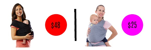 Image graphic showing price difference between two similar baby slings.